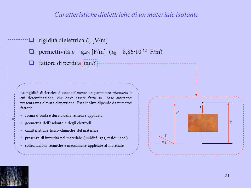 21  rigidità dielettrica E r [V/m]  permettività  =  r  0 [F/m] (  0 = 8,86·10 -12 F/m)  fattore di perdita tan  I V  I V La rigidità dielettrica è essenzialmente un parametro aleatorio la cui determinazione, che deve essere fatta su base statistica, presenta una elevata dispersione.