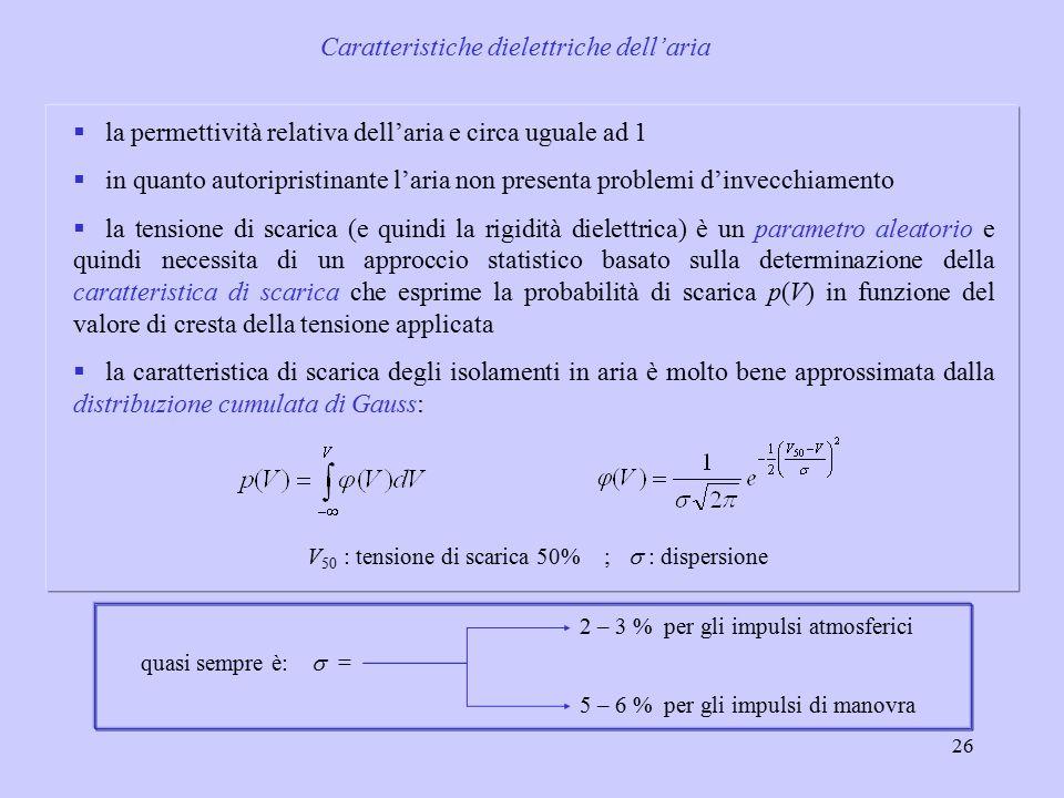 26  la permettività relativa dell'aria e circa uguale ad 1  in quanto autoripristinante l'aria non presenta problemi d'invecchiamento  la tensione di scarica (e quindi la rigidità dielettrica) è un parametro aleatorio e quindi necessita di un approccio statistico basato sulla determinazione della caratteristica di scarica che esprime la probabilità di scarica p(V) in funzione del valore di cresta della tensione applicata  la caratteristica di scarica degli isolamenti in aria è molto bene approssimata dalla distribuzione cumulata di Gauss: V 50 : tensione di scarica 50% ;  : dispersione quasi sempre è:  = 2 – 3 % per gli impulsi atmosferici 5 – 6 % per gli impulsi di manovra Caratteristiche dielettriche dell'aria