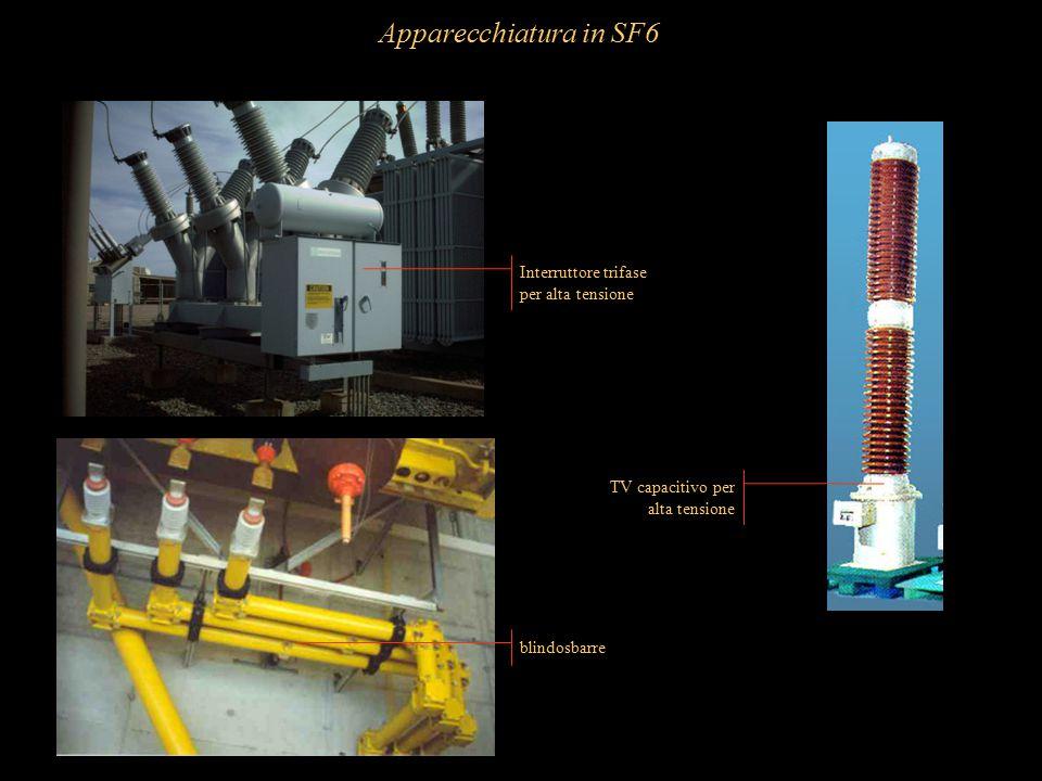 32 Apparecchiatura in SF6 Interruttore trifase per alta tensione blindosbarre TV capacitivo per alta tensione