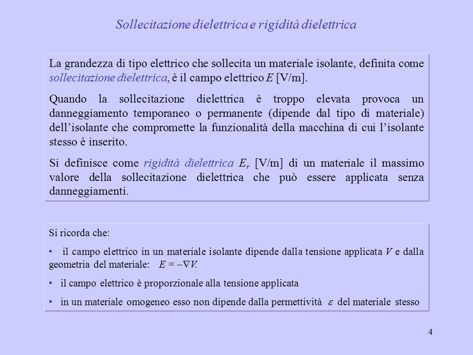 65 Avvolgimenti isolati in poliammidi - PA film di carta poliammidica