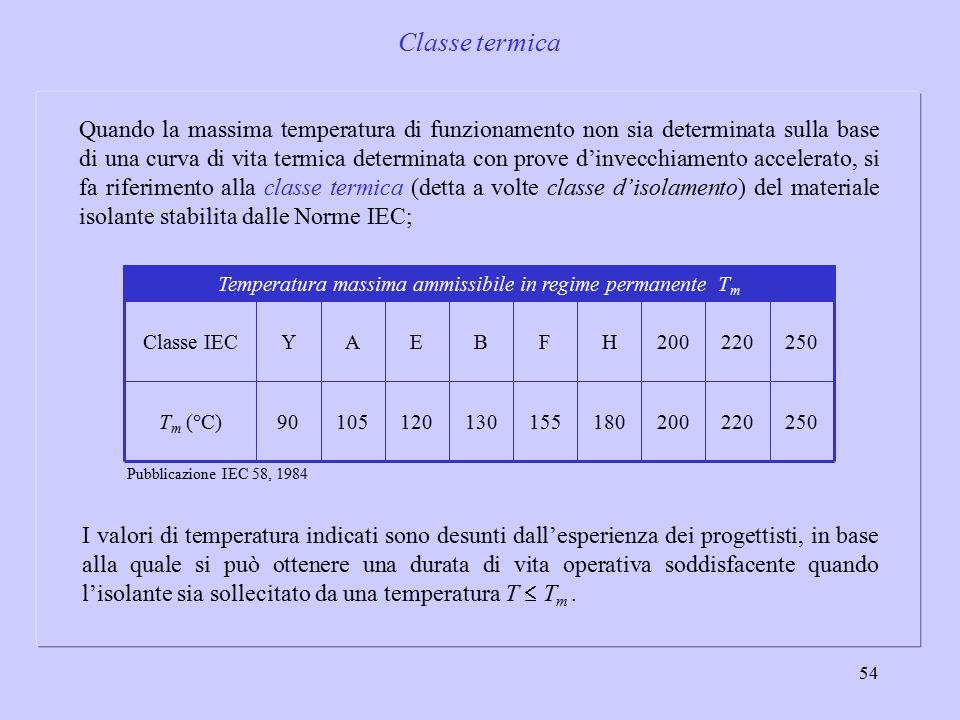 54 Classe termica Quando la massima temperatura di funzionamento non sia determinata sulla base di una curva di vita termica determinata con prove d'invecchiamento accelerato, si fa riferimento alla classe termica (detta a volte classe d'isolamento) del materiale isolante stabilita dalle Norme IEC; Temperatura massima ammissibile in regime permanente T m 25022020018015513012010590T m (°C) 250220200HFBEAYClasse IEC Pubblicazione IEC 58, 1984 I valori di temperatura indicati sono desunti dall'esperienza dei progettisti, in base alla quale si può ottenere una durata di vita operativa soddisfacente quando l'isolante sia sollecitato da una temperatura T  T m.
