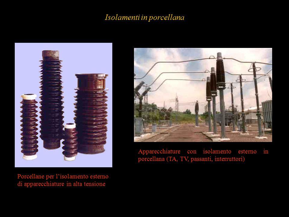 57 Apparecchiature con isolamento esterno in porcellana (TA, TV, passanti, interruttori) Isolamenti in porcellana Porcellane per l'isolamento esterno di apparecchiature in alta tensione