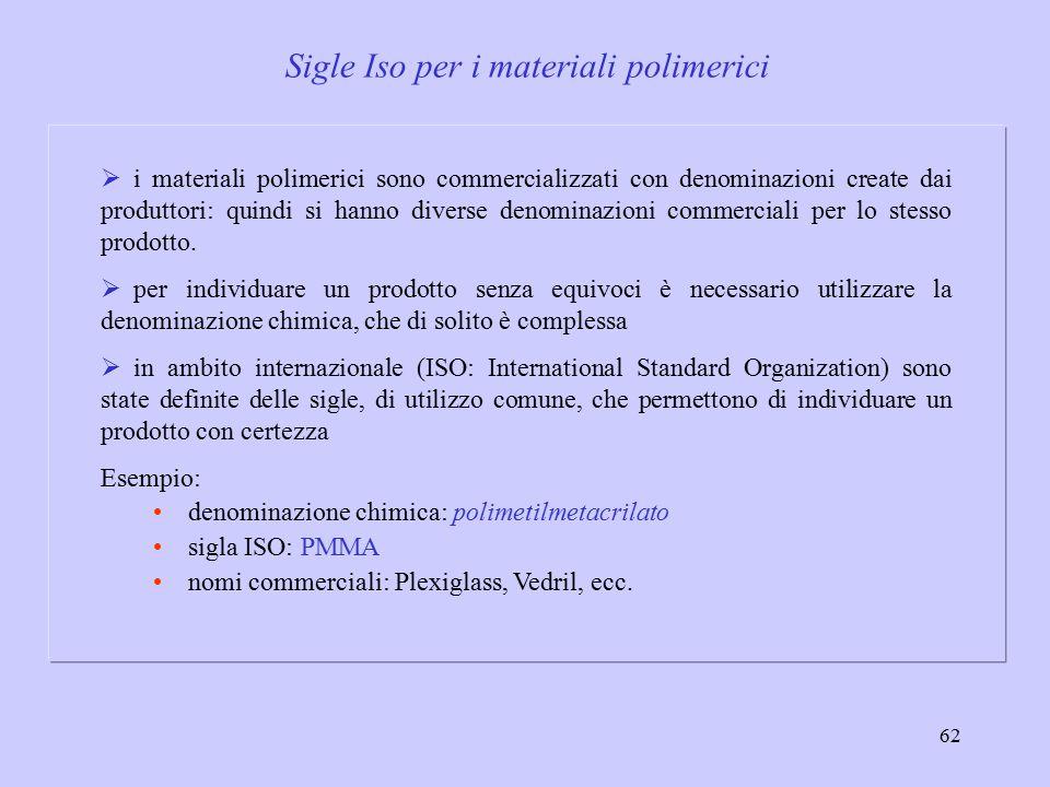 62 Sigle Iso per i materiali polimerici  i materiali polimerici sono commercializzati con denominazioni create dai produttori: quindi si hanno diverse denominazioni commerciali per lo stesso prodotto.