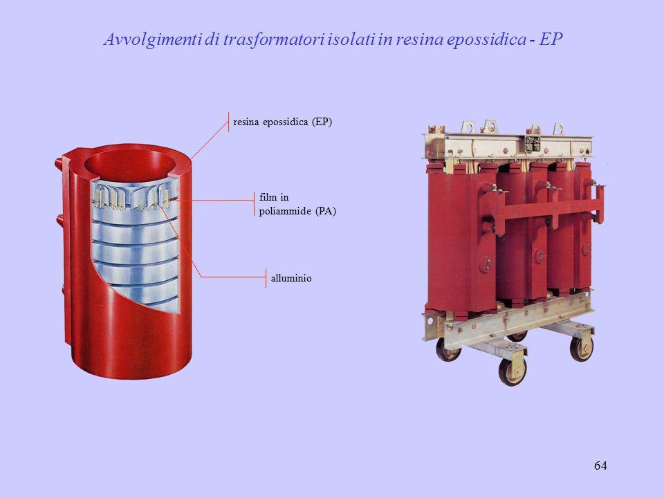 64 resina epossidica (EP) film in poliammide (PA) alluminio Avvolgimenti di trasformatori isolati in resina epossidica - EP