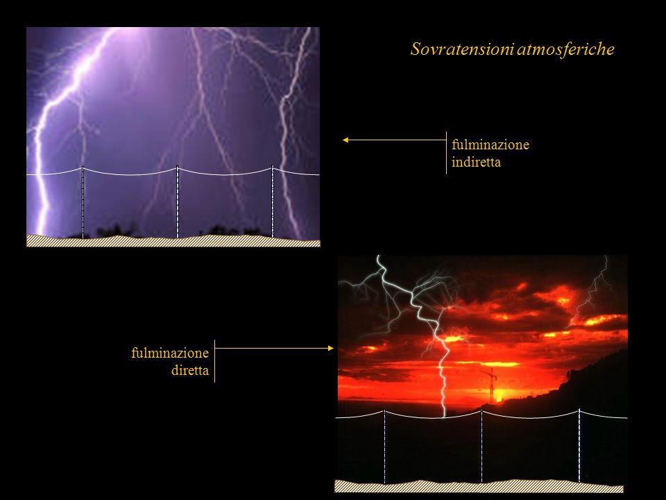 8 Sovratensioni atmosferiche fulminazione indiretta fulminazione diretta