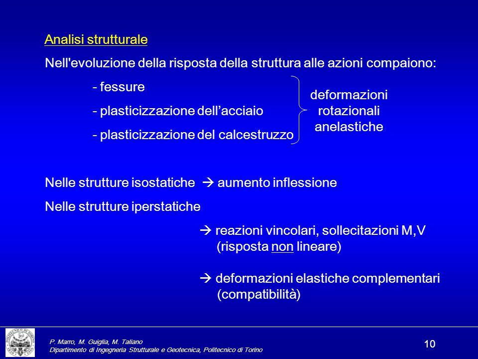 P. Marro, M. Guiglia, M. Taliano Dipartimento di Ingegneria Strutturale e Geotecnica, Politecnico di Torino 10 Analisi strutturale Nell'evoluzione del