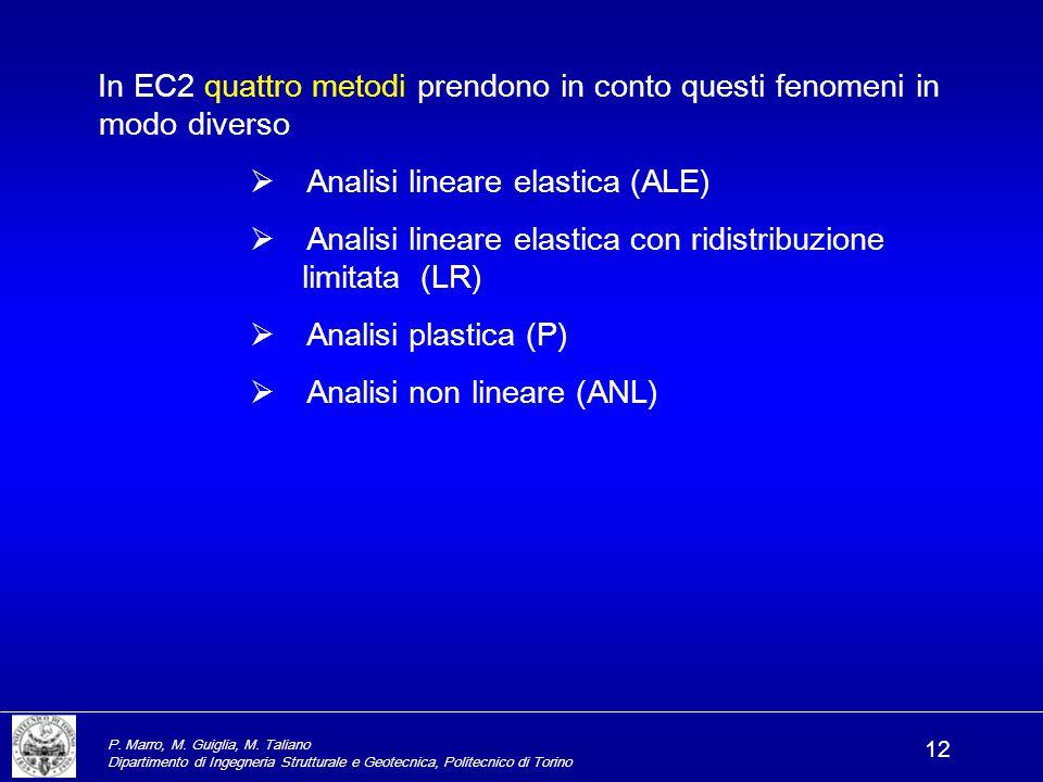 P. Marro, M. Guiglia, M. Taliano Dipartimento di Ingegneria Strutturale e Geotecnica, Politecnico di Torino 12 In EC2 quattro metodi prendono in conto