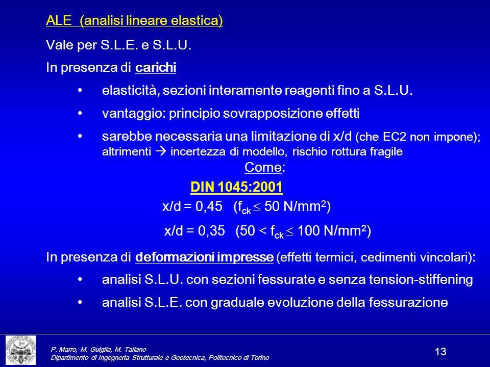P. Marro, M. Guiglia, M. Taliano Dipartimento di Ingegneria Strutturale e Geotecnica, Politecnico di Torino 13 ALE (analisi lineare elastica) Vale per