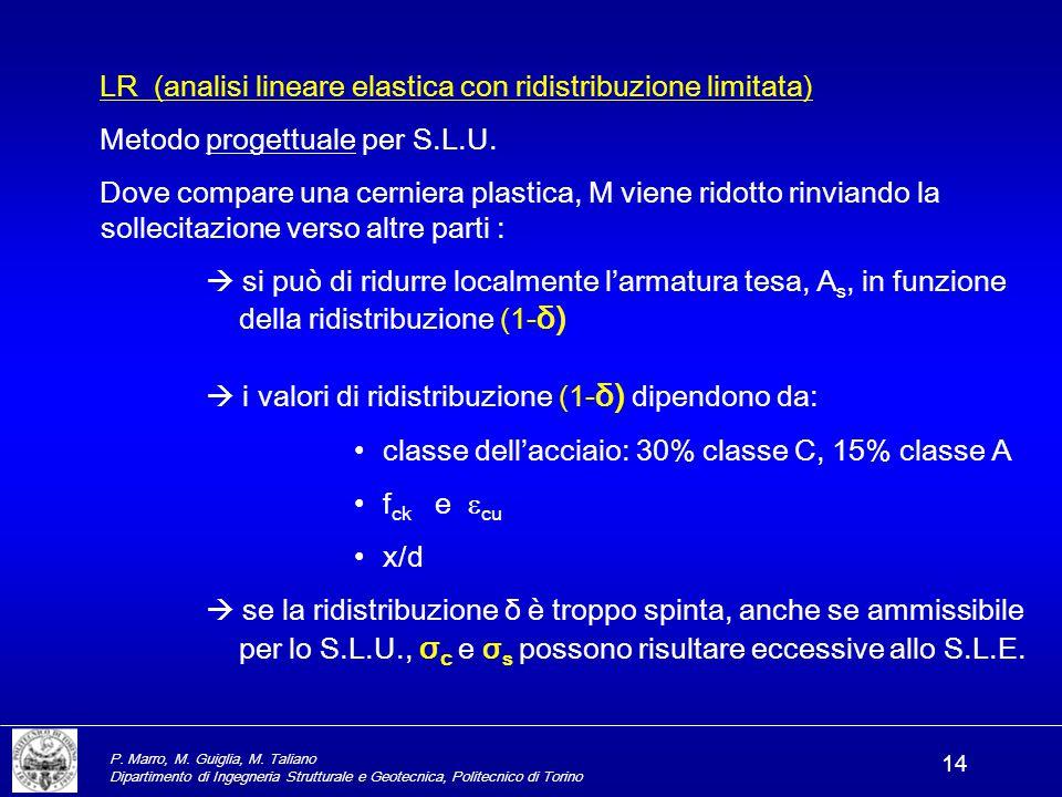 P. Marro, M. Guiglia, M. Taliano Dipartimento di Ingegneria Strutturale e Geotecnica, Politecnico di Torino 14 LR (analisi lineare elastica con ridist