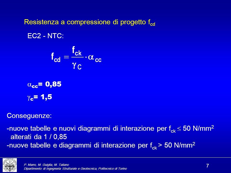 P. Marro, M. Guiglia, M. Taliano Dipartimento di Ingegneria Strutturale e Geotecnica, Politecnico di Torino 7 EC2 - NTC:  cc = 0,85  c = 1,5 Resiste