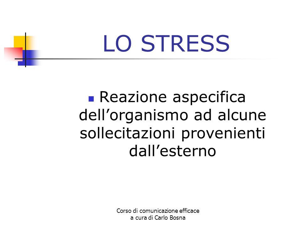 Corso di comunicazione efficace a cura di Carlo Bosna LO STRESS Reazione aspecifica dell'organismo ad alcune sollecitazioni provenienti dall'esterno