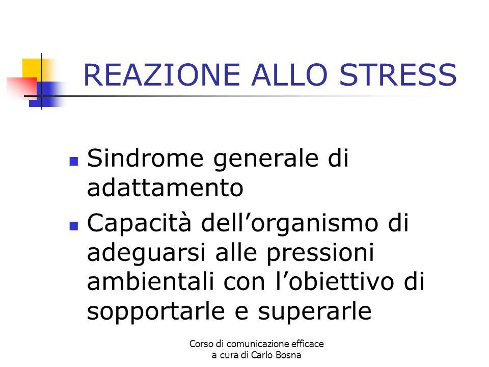Corso di comunicazione efficace a cura di Carlo Bosna Il ciclo attivato dallo stress 1.
