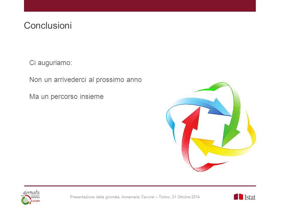 Conclusioni estata Presentazione della giornata, Annamaria Cavorsi – Torino, 21 Ottobre 2014 Ci auguriamo: Non un arrivederci al prossimo anno Ma un p