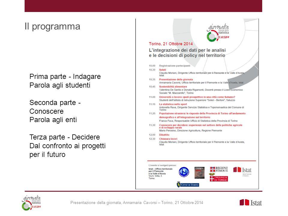 Il programma Presentazione della giornata, Annamaria Cavorsi – Torino, 21 Ottobre 2014 Prima parte - Indagare Parola agli studenti Seconda parte - Conoscere Parola agli enti Terza parte - Decidere Dal confronto ai progetti per il futuro