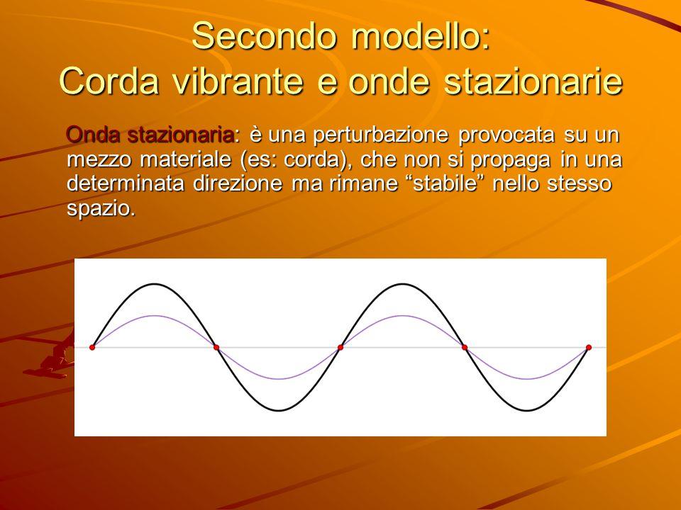 Secondo modello: Corda vibrante e onde stazionarie Onda stazionaria: è una perturbazione provocata su un mezzo materiale (es: corda), che non si propa