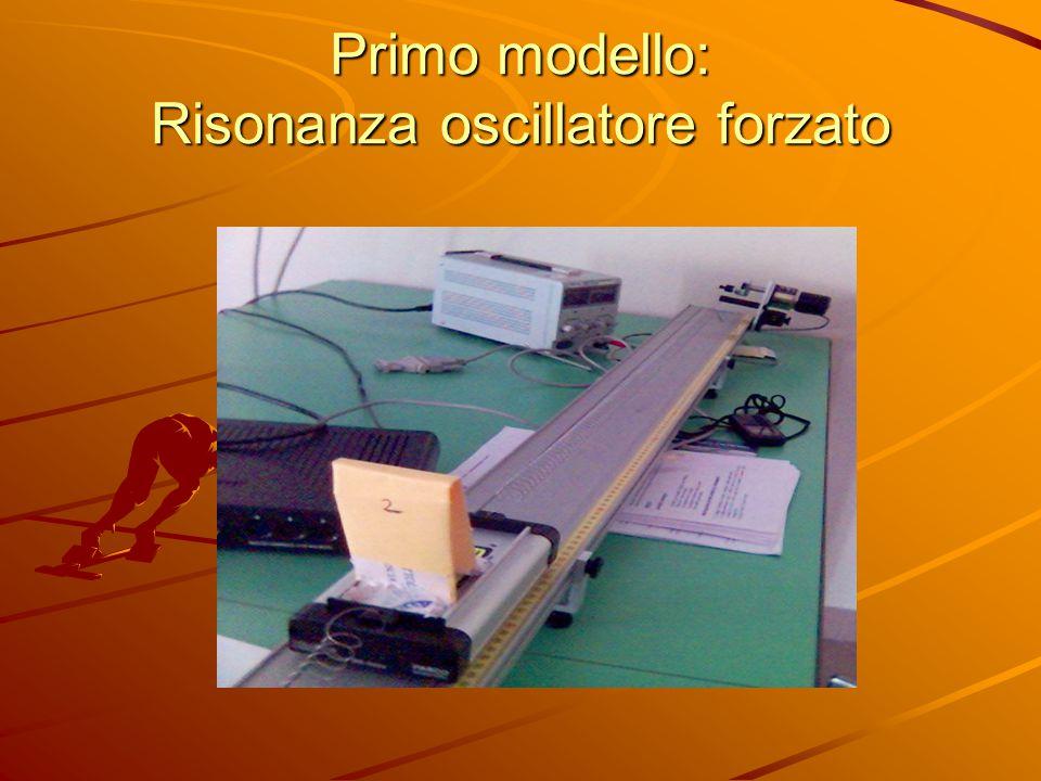 Primo modello: Risonanza oscillatore forzato