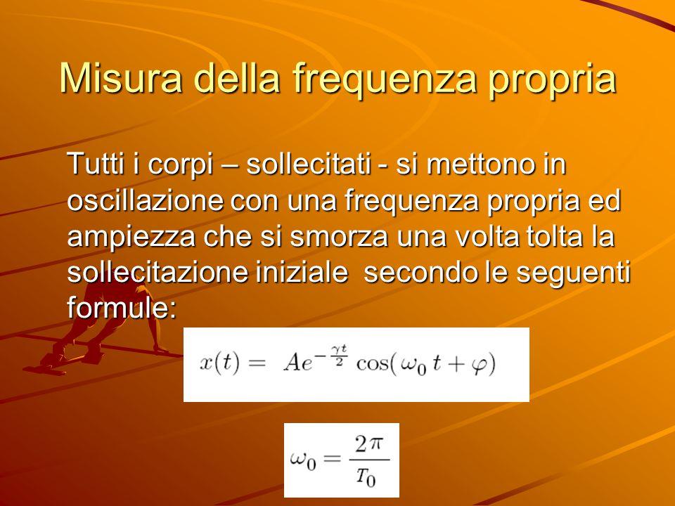 I nostri modelli applicati alla fisica atomica Risonanza del carrello: Il carrello è paragonabile all'elettrone: le orbite permesse sono quelle corrispondenti alle frequenze di risonanza per l'energia