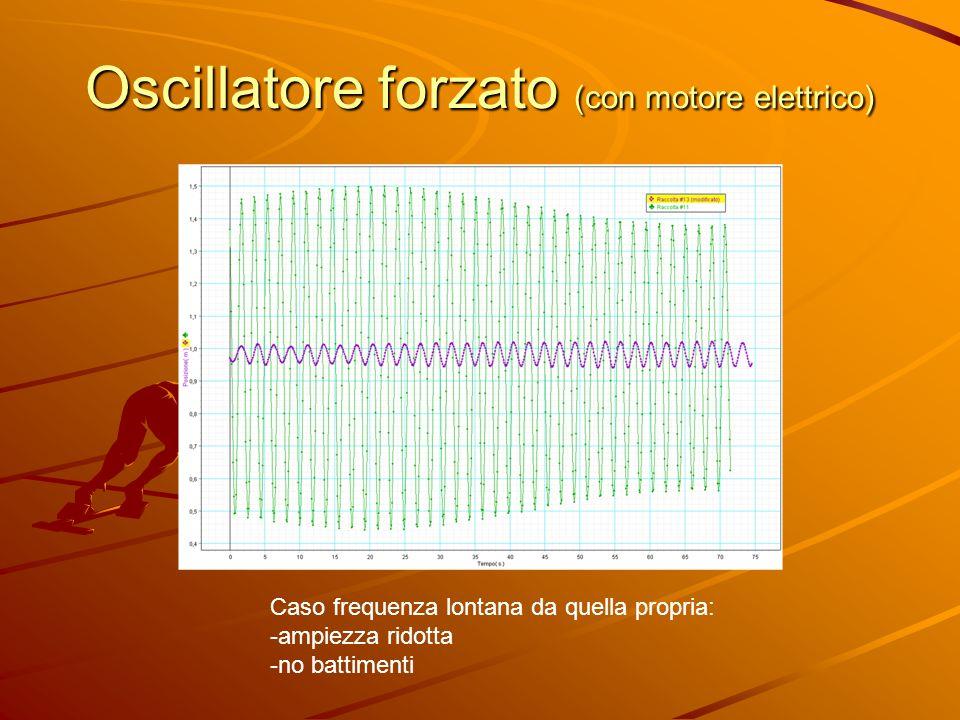 Oscillatore forzato (con motore elettrico) Caso frequenza lontana da quella propria: -ampiezza ridotta -no battimenti
