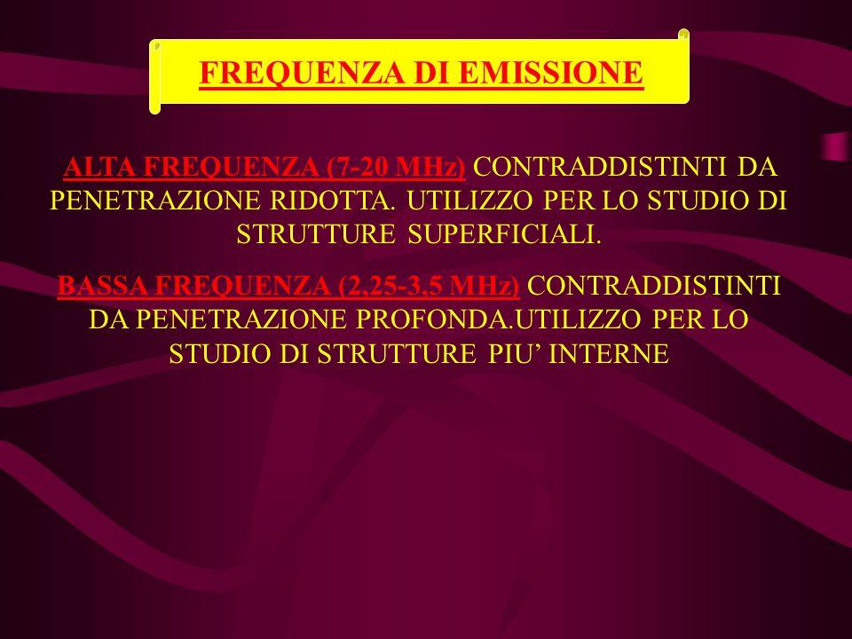 ALTA FREQUENZA (7-20 MHz) CONTRADDISTINTI DA PENETRAZIONE RIDOTTA.