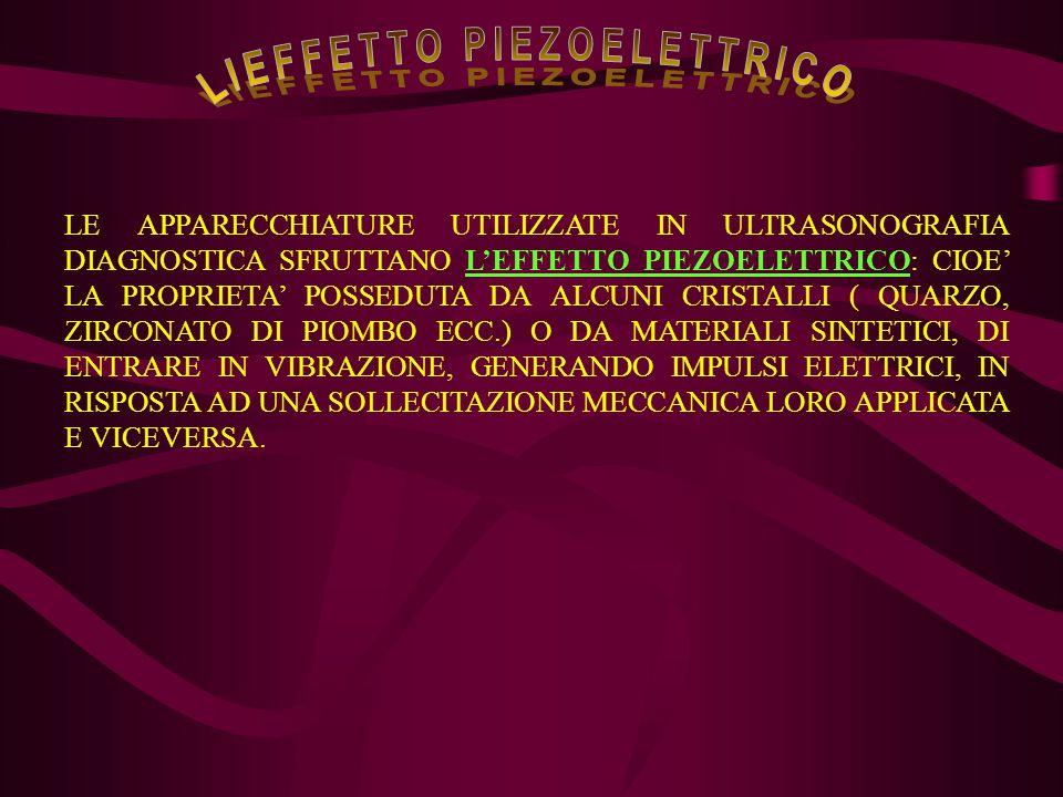 SONO MOVIMENTI VIBRATORI PERIODICI DI STRUTTURE MOLECOLARI, CHE SI PROPAGANO NELLA MATERIA SOTTO FORMA DI ONDE.QUANDO LE ONDE SONORE RAGGIUNGONO ALTISSIME FREQUENZE ( SUPERIORI A 20.000 Hertz ), OLTRE LA SOGLIA MASSIMA DI PERCEZIONE DELL'ORECCHIO UMANO, VENGONO DEFINITE ULTRASUONI.