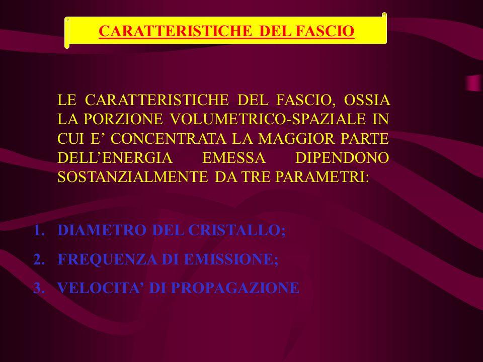 LE CARATTERISTICHE DEL FASCIO, OSSIA LA PORZIONE VOLUMETRICO-SPAZIALE IN CUI E' CONCENTRATA LA MAGGIOR PARTE DELL'ENERGIA EMESSA DIPENDONO SOSTANZIALMENTE DA TRE PARAMETRI: 1.