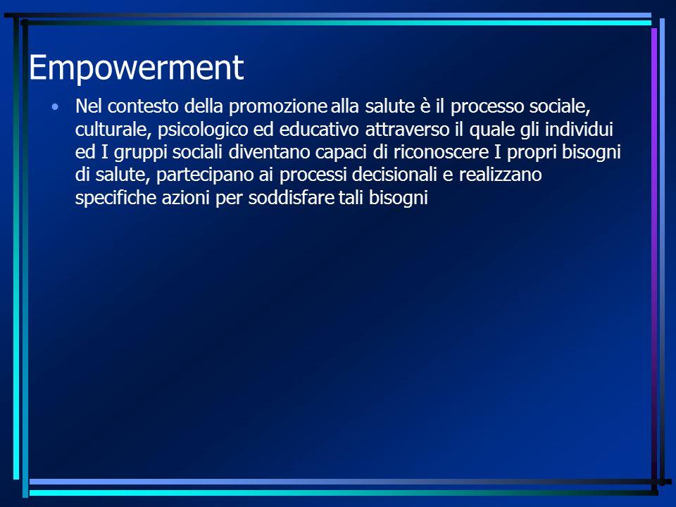 Empowerment Nel contesto della promozione alla salute è il processo sociale, culturale, psicologico ed educativo attraverso il quale gli individui ed I gruppi sociali diventano capaci di riconoscere I propri bisogni di salute, partecipano ai processi decisionali e realizzano specifiche azioni per soddisfare tali bisogni