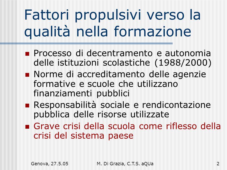 Genova, 27.5.05M. Di Grazia, C.T.S.