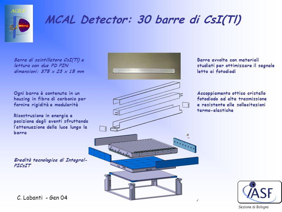 C. Labanti - Gen 04 Sezione di Bologna MCAL Detector: 30 barre di CsI(Tl) Eredità tecnologica di Integral- PICsIT Accoppiamento ottico cristallo fotod