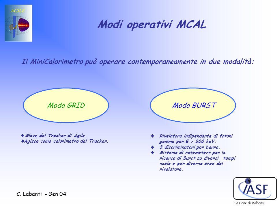 C. Labanti - Gen 04 Sezione di Bologna Modi operativi MCAL Modo GRIDModo BURST  Slave del Tracker di Agile.  Agisce come calorimetro del Tracker. 