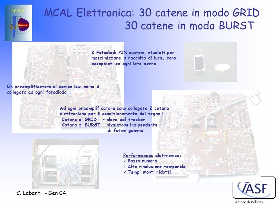 C. Labanti - Gen 04 Sezione di Bologna MCAL Elettronica:30 catene in modo GRID 30 catene in modo BURST 2 Fotodiodi PIN custom, studiati per massimizza