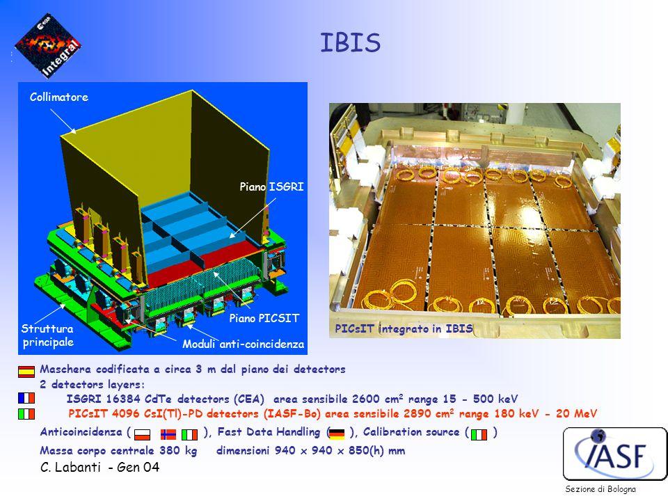 C. Labanti - Gen 04 IBIS Sezione di Bologna Maschera codificata a circa 3 m dal piano dei detectors 2 detectors layers: ISGRI 16384 CdTe detectors (CE