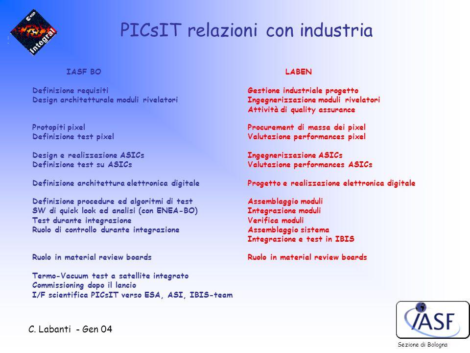 C. Labanti - Gen 04 Sezione di Bologna PICsIT relazioni con industria IASF BO LABEN Definizione requisiti Gestione industriale progetto Design archite