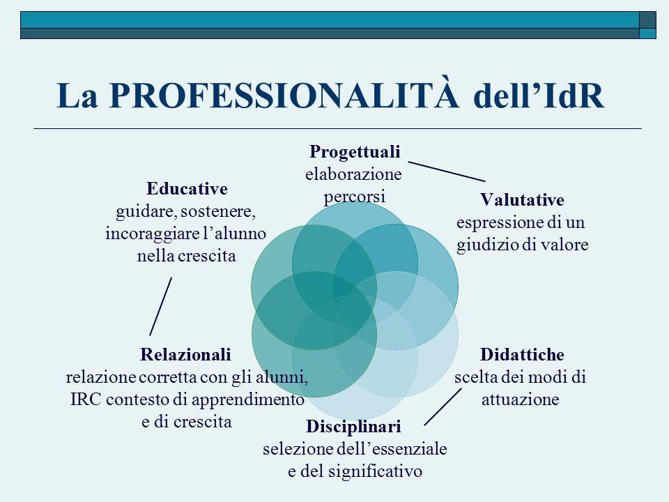 La PROFESSIONALITÀ dell'IdR