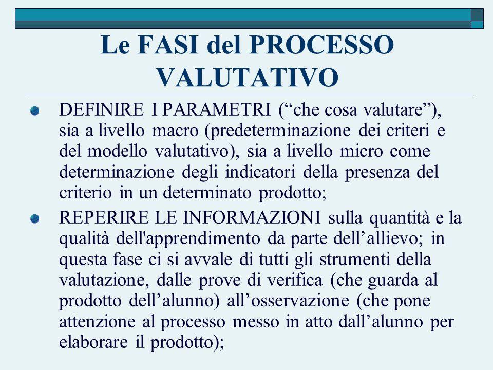 Le FASI del PROCESSO VALUTATIVO DEFINIRE I PARAMETRI ( che cosa valutare ), sia a livello macro (predeterminazione dei criteri e del modello valutativo), sia a livello micro come determinazione degli indicatori della presenza del criterio in un determinato prodotto; REPERIRE LE INFORMAZIONI sulla quantità e la qualità dell apprendimento da parte dell'allievo; in questa fase ci si avvale di tutti gli strumenti della valutazione, dalle prove di verifica (che guarda al prodotto dell'alunno) all'osservazione (che pone attenzione al processo messo in atto dall'alunno per elaborare il prodotto);
