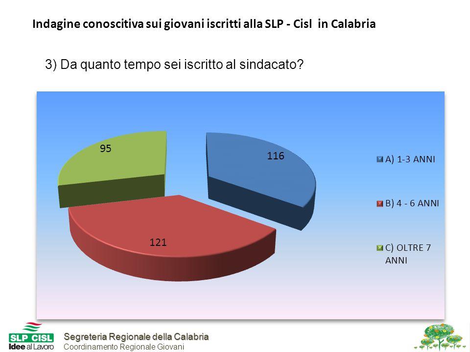Segreteria Regionale della Calabria Segreteria Regionale della Calabria Coordinamento Regionale Giovani Indagine conoscitiva sui giovani iscritti alla SLP - Cisl in Calabria 3) Da quanto tempo sei iscritto al sindacato