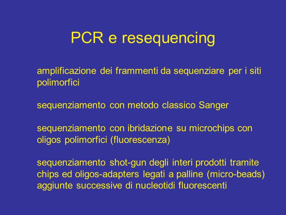 PCR e resequencing amplificazione dei frammenti da sequenziare per i siti polimorfici sequenziamento con metodo classico Sanger sequenziamento con ibridazione su microchips con oligos polimorfici (fluorescenza) sequenziamento shot-gun degli interi prodotti tramite chips ed oligos-adapters legati a palline (micro-beads) aggiunte successive di nucleotidi fluorescenti