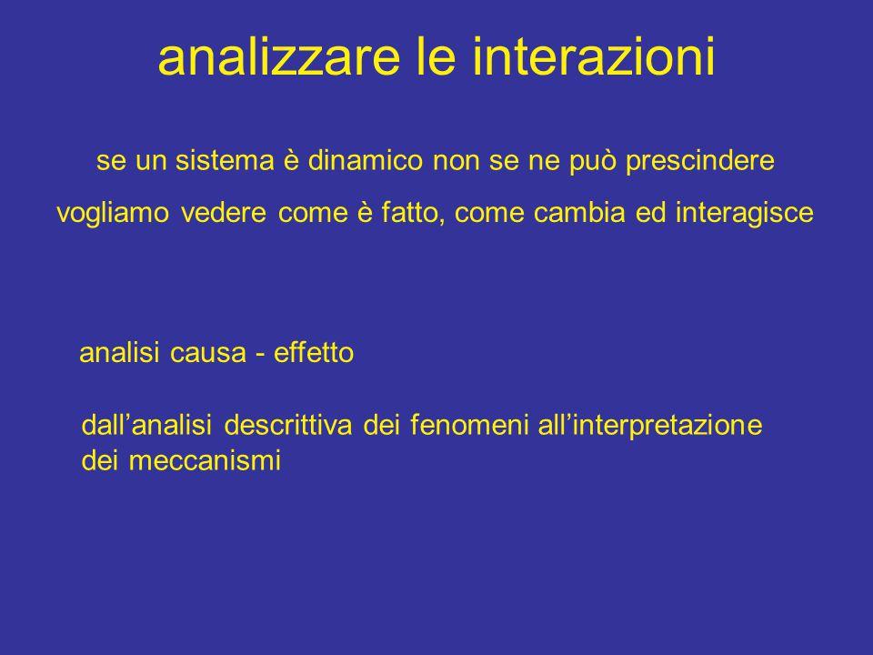analizzare le interazioni se un sistema è dinamico non se ne può prescindere analisi causa - effetto dall'analisi descrittiva dei fenomeni all'interpretazione dei meccanismi vogliamo vedere come è fatto, come cambia ed interagisce