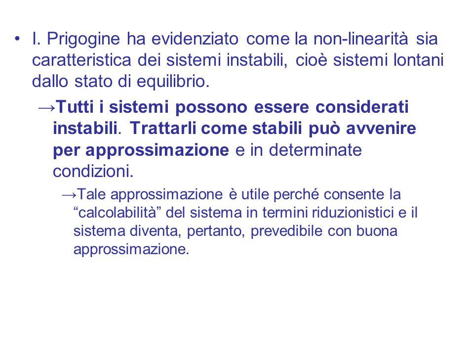 I. Prigogine ha evidenziato come la non-linearità sia caratteristica dei sistemi instabili, cioè sistemi lontani dallo stato di equilibrio. →Tutti i s