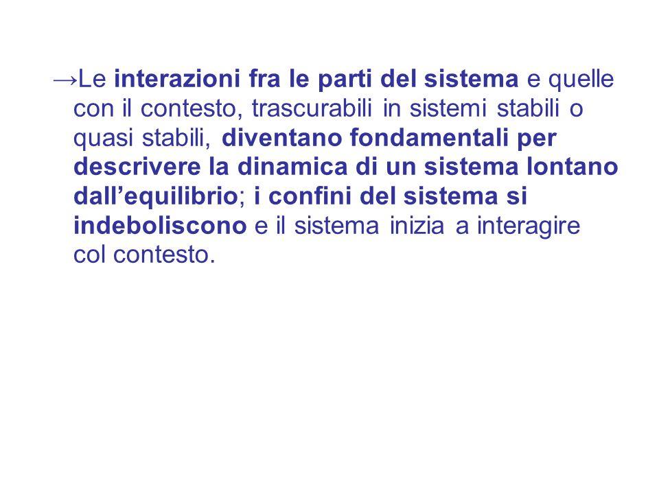 →Le interazioni fra le parti del sistema e quelle con il contesto, trascurabili in sistemi stabili o quasi stabili, diventano fondamentali per descriv