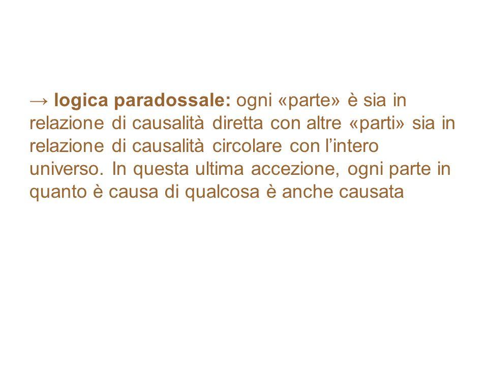 → logica paradossale: ogni «parte» è sia in relazione di causalità diretta con altre «parti» sia in relazione di causalità circolare con l'intero univ