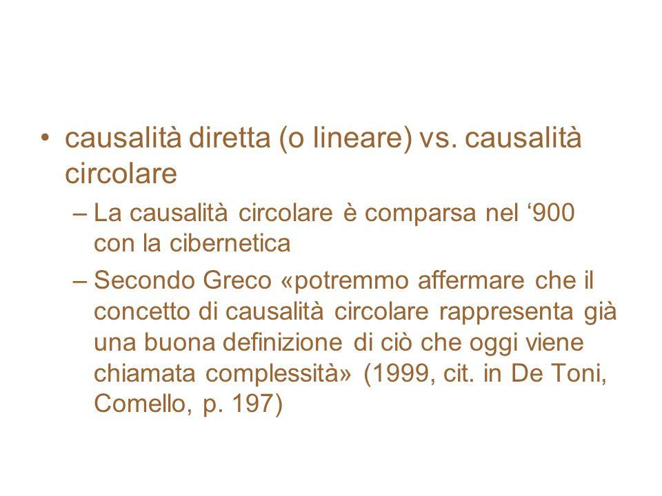 causalità diretta (o lineare) vs. causalità circolare –La causalità circolare è comparsa nel '900 con la cibernetica –Secondo Greco «potremmo affermar