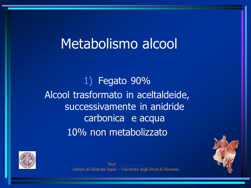 Prof. ………………. Istituto di Medicina legale – Università degli Studi di Macerata Metabolismo alcool 1)Fegato 90% Alcool trasformato in aceltaldeide, suc