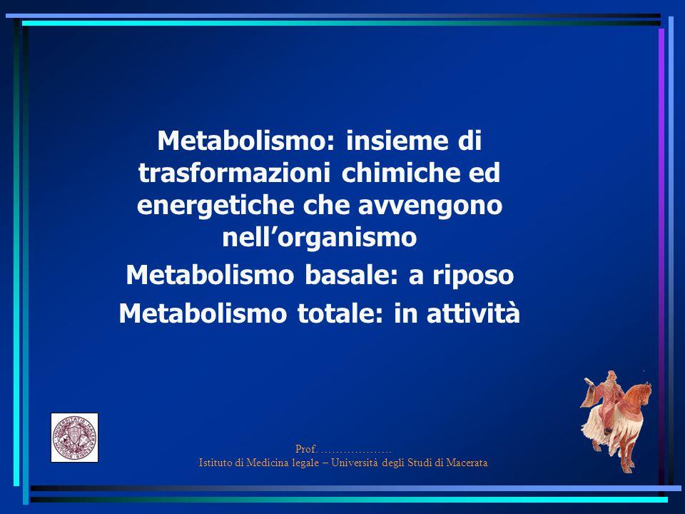 Prof. ………………. Istituto di Medicina legale – Università degli Studi di Macerata Metabolismo: insieme di trasformazioni chimiche ed energetiche che avve
