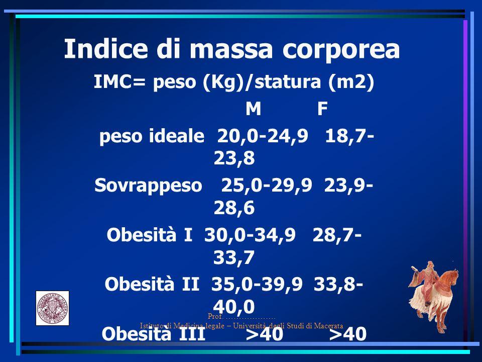 Prof. ………………. Istituto di Medicina legale – Università degli Studi di Macerata Indice di massa corporea IMC= peso (Kg)/statura (m2) M F peso ideale 20
