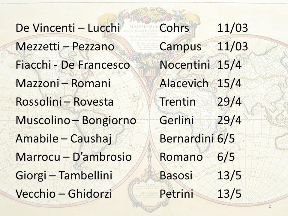 De Vincenti – Lucchi Cohrs11/03 Mezzetti – Pezzano Campus11/03 Fiacchi - De Francesco Nocentini15/4 Mazzoni – Romani Alacevich15/4 Rossolini – Rovesta