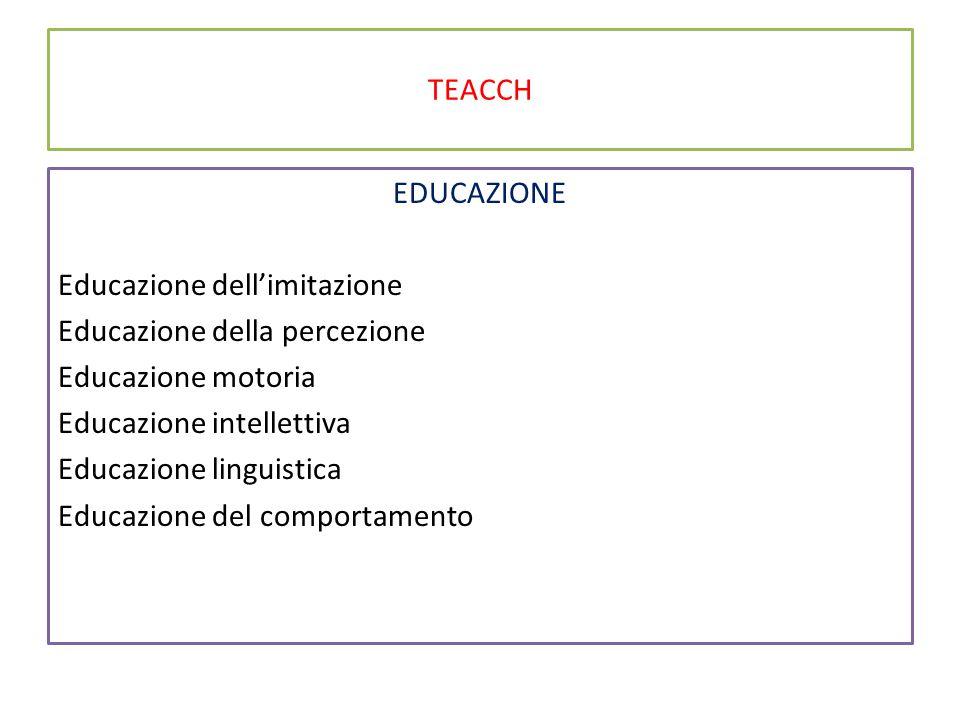 TEACCH EDUCAZIONE Educazione dell'imitazione Educazione della percezione Educazione motoria Educazione intellettiva Educazione linguistica Educazione