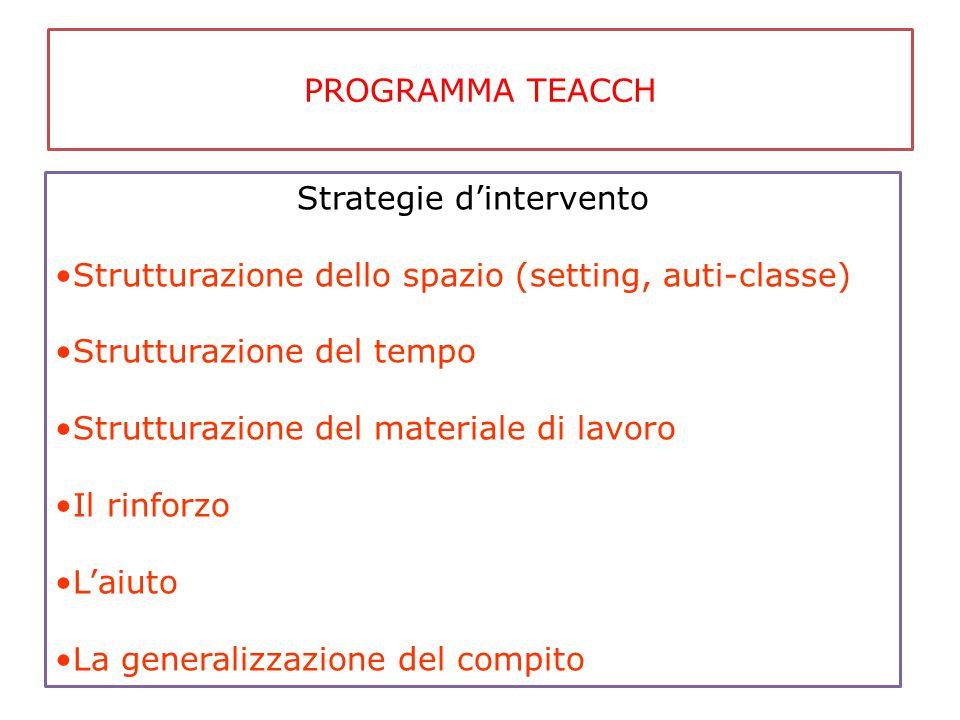 PROGRAMMA TEACCH Strategie d'intervento Strutturazione dello spazio (setting, auti-classe) Strutturazione del tempo Strutturazione del materiale di la