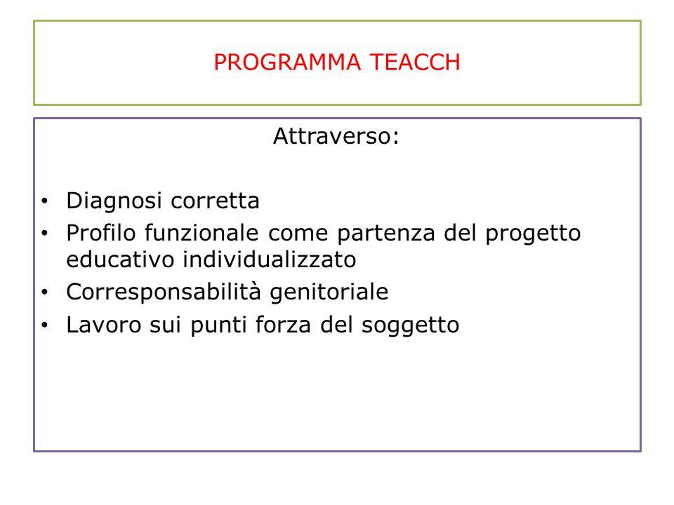 PROGRAMMA TEACCH Attraverso: Diagnosi corretta Profilo funzionale come partenza del progetto educativo individualizzato Corresponsabilità genitoriale
