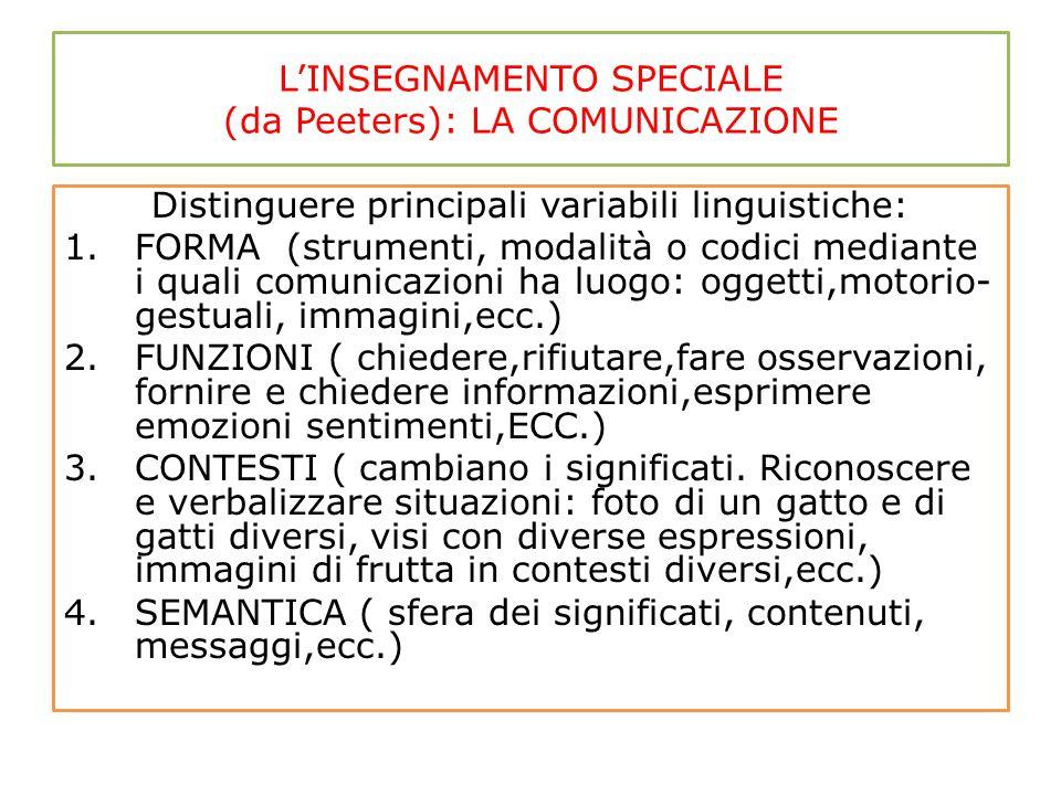 L'INSEGNAMENTO SPECIALE (da Peeters): LA COMUNICAZIONE Distinguere principali variabili linguistiche: 1.FORMA (strumenti, modalità o codici mediante i