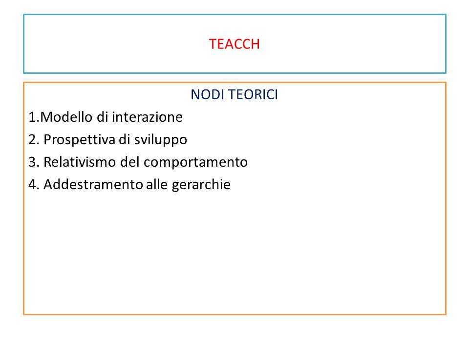 TEACCH NODI TEORICI 1.Modello di interazione 2. Prospettiva di sviluppo 3. Relativismo del comportamento 4. Addestramento alle gerarchie